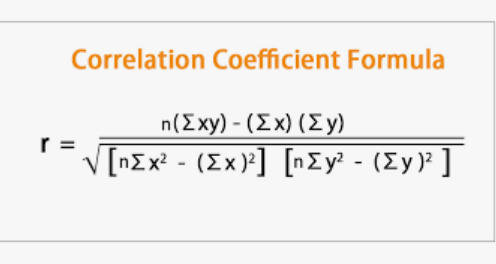 相关系数(Correlation Coefficient)