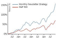 Conagra的首席执行官股市数据分析:我们专注于长期,而不是短期