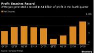 摩根大通的交易热潮,人工智能股票市场行情分析信用前景推动创纪录的利润