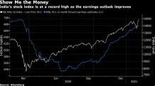 证券股票交易市场行情印度预算激增后股市多头转向收益