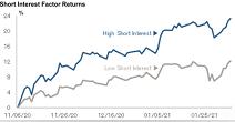 人工智能炒股软件量化交易数据分析最差的股票表现最好