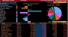 证券股票市场智能选股软件量化交易市场分析阿里巴巴,曾经是一个宠儿,被Point72,希尔豪斯倾销