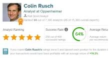 """证券股票市场人工智能炒股量化交易数据分析2种来自Oppenheimer顶级分析师的""""强力买入""""股票"""