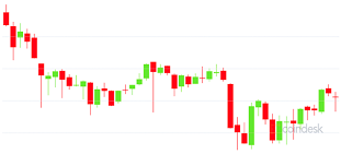 市场总结:比特币跌至$ 52K;星期五的$ 6B期权到期日众目s之下