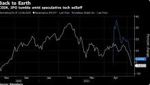 Coinbase的IPO ETF自由落体跌至历史新低