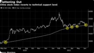 美联储在中国寻求稳定时向其投掷曲线球