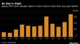 股票多头期待 17 万亿美元在口袋里烧一个洞