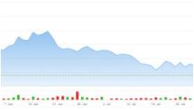 为什么多头应该逢低买入这只比特币股票