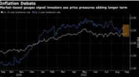 由于交易员考虑增长风险,股票保持稳定;石油上涨