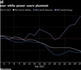 股票交易者应对全球能源危机的指南