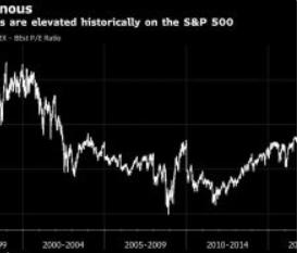 高盛称现金储备将推动股票配置创新高
